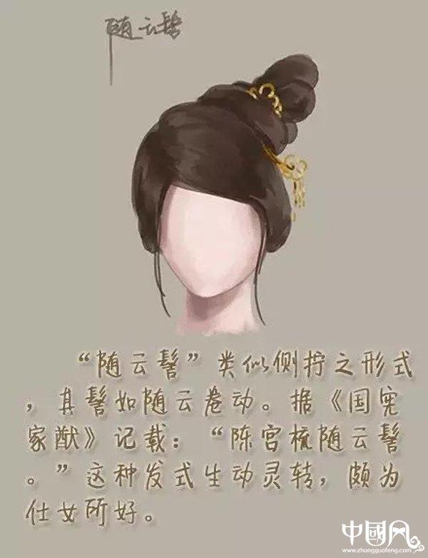 中国风女子古装发型参考(六)