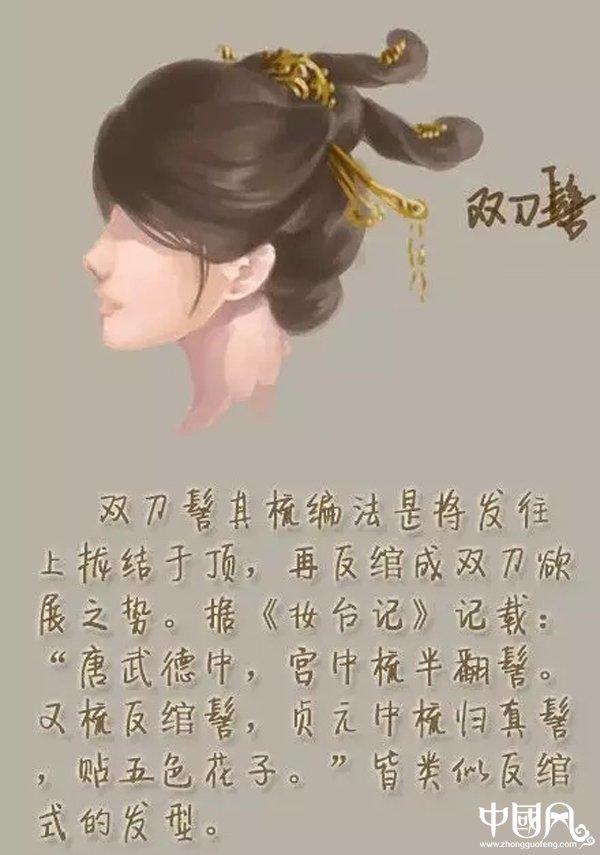 中国风女子古装发型参考(八)
