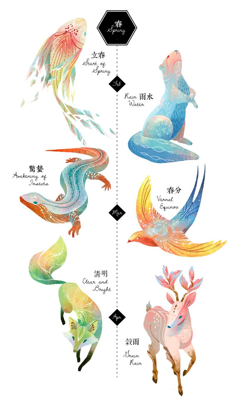 24节气动物形象设计插画