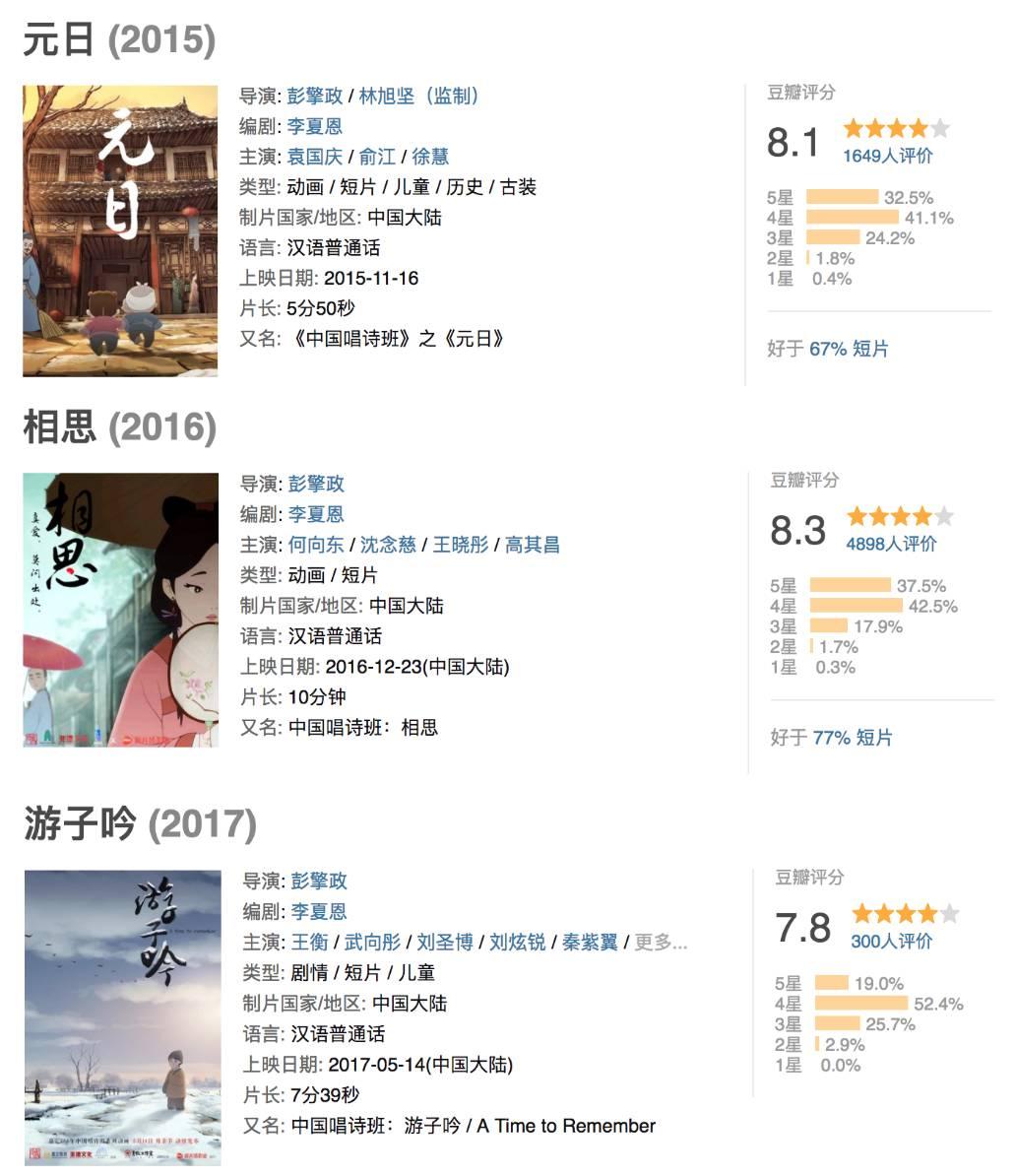 美哭了,这才是中国的动画啊!