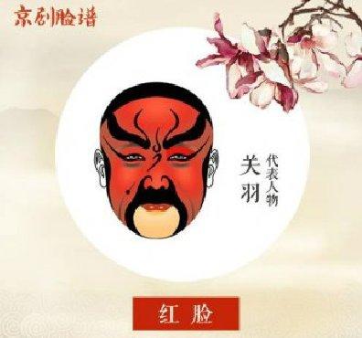 看懂京剧脸谱内涵,不一样的视