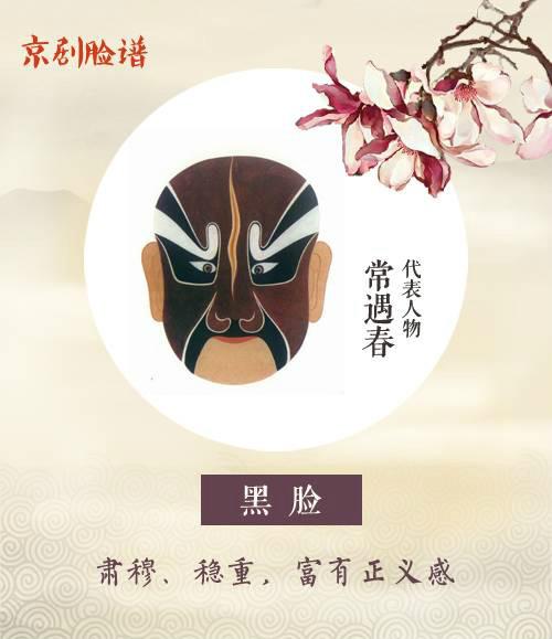 看懂京剧脸谱内涵,不一样的视角!