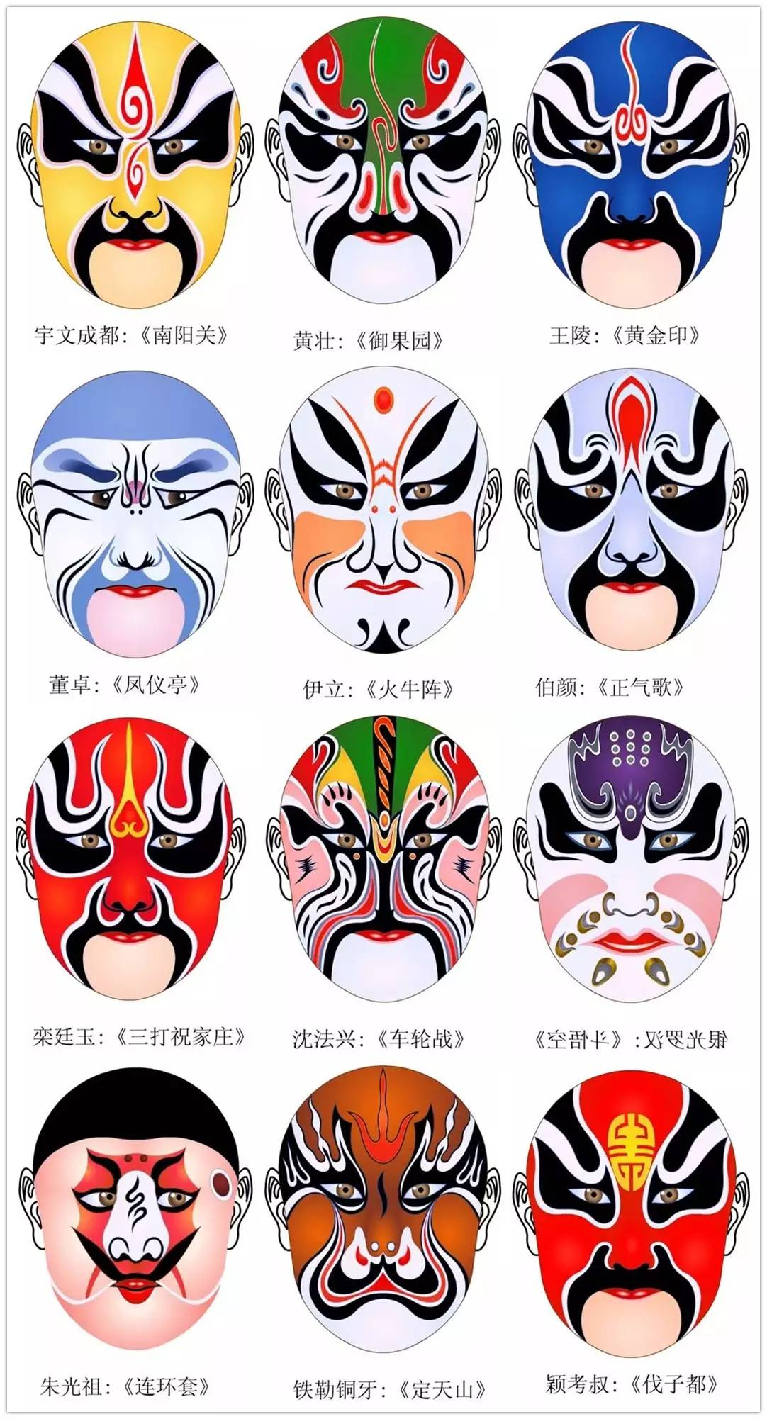 史上最全的317款京剧人物脸谱合集,国粹华韵!