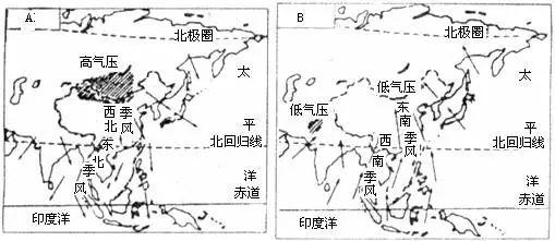 房屋风水朝向问题:为何中国人房子要坐北朝南